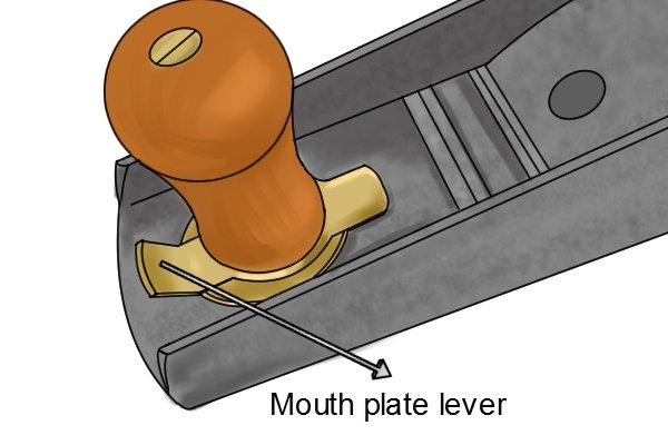 Mouth adjustment leaver of low-angle bench plane