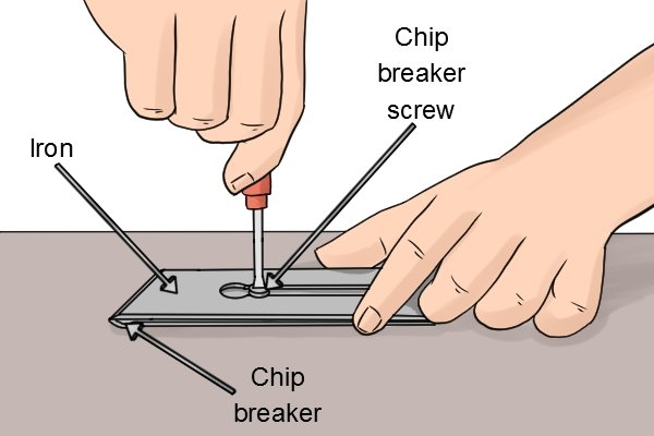 Separating the iron from the chip breaker of a hand plane