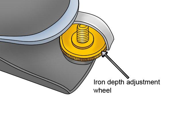 Iron depth adjustment wheel of a block plane