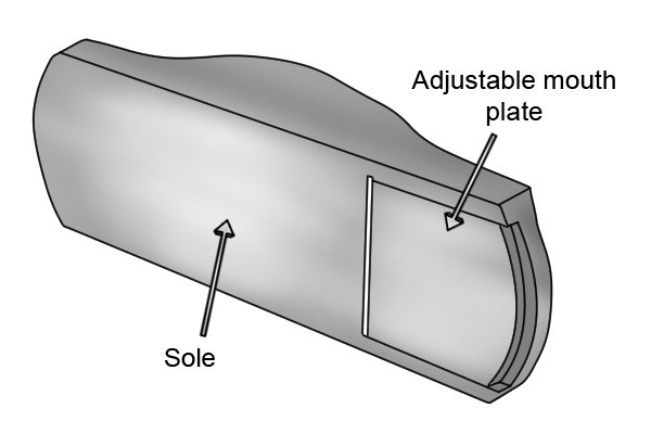 Adjustable mouth plate of a block plane