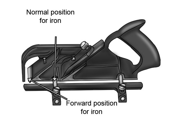 Some rebate planes have a normal and forward position for the iron