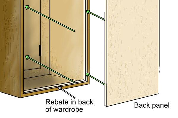 Rebated edges in back of wardrobe