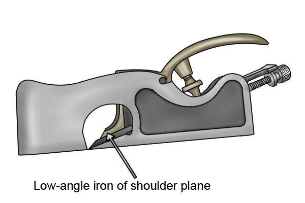 The low-angle iron of a shoulder plane