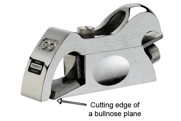 Cutting edge position of a bullnose plane