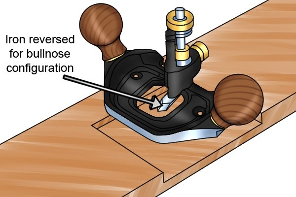 Router plane used in bullnose configuration; specialised planes; woodworking hand planes