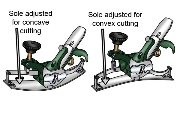 Compass plane set up for convex-concave planing