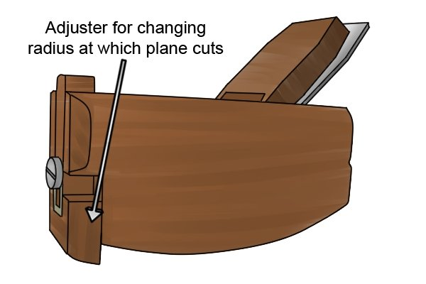 Wooden compass plane with radius adjuster