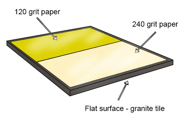 Two grades of abrasive paper fixed to a granite tile for hand plane lapping