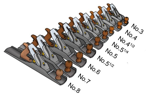 Some Stanley planes and their model numbers
