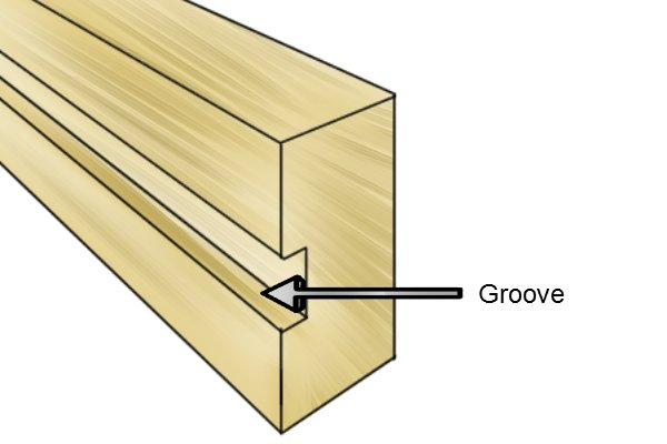 A groove is a channel cut along the grain of the wood; grooving plane; woodworking hand planes