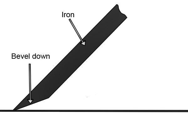 Bevel down hand plane iron
