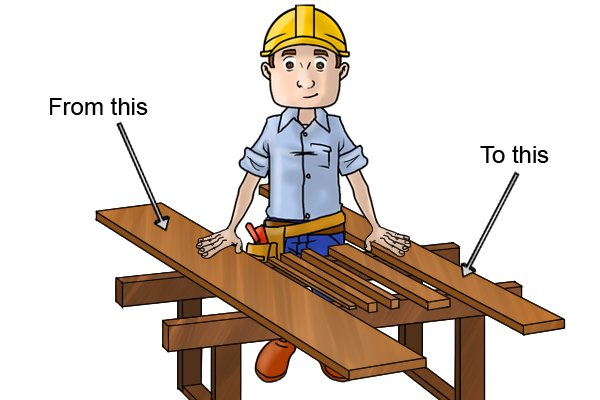 Sizing timber is the process of reducing pieces of wood to the desired size for fitting into a project; woodworking hand planes