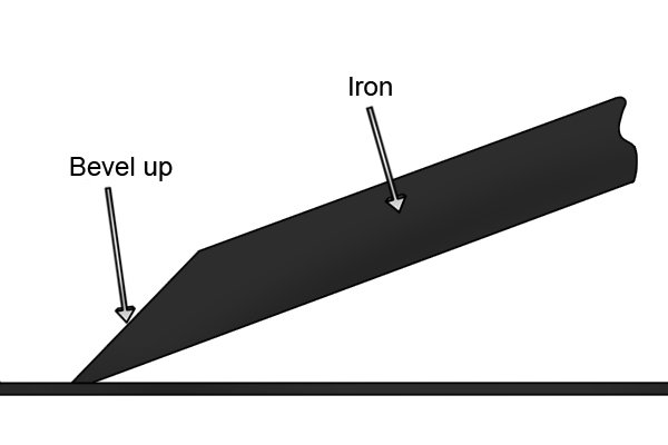 Bevel-up hand plane iron