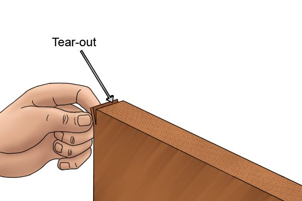 Tear-out of end grain when planing wood