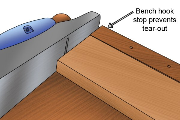Planing end grain using a bench hook