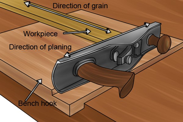 Using a bench hook to hold the workpiece when planing end grain