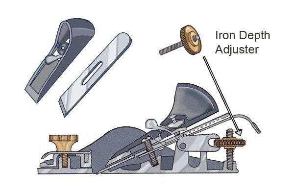 Block plane - iron adjuster