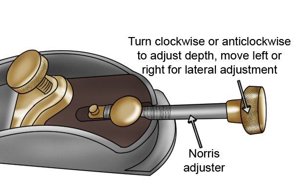 Block plane with Norris-style adjuster