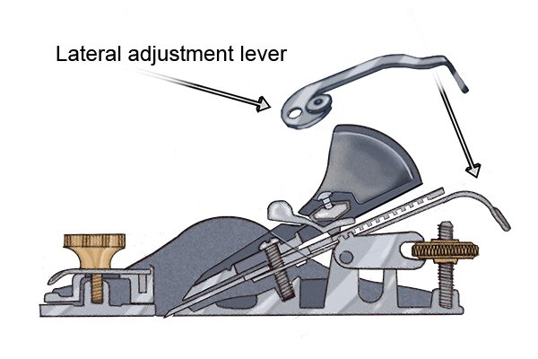 Block lane lateral adjustment lever