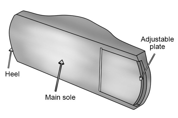 Parts of a block plane's sole