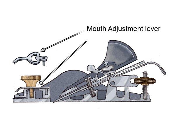 Block plane mouth adjustment lever