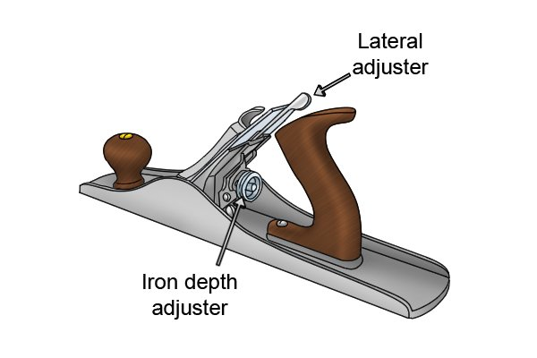 Block plane with vertical iron depth adjuster and separate lateral adjuster