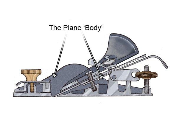 Body of a standard block plane