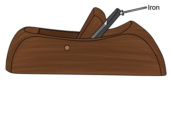 The iron of a wooden block plane