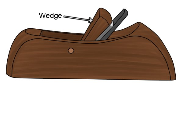 The wedge of a wooden block plane