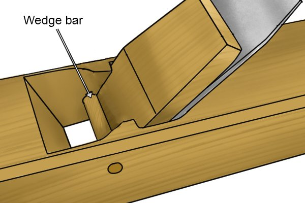 The wedge bar of a wooden block plane