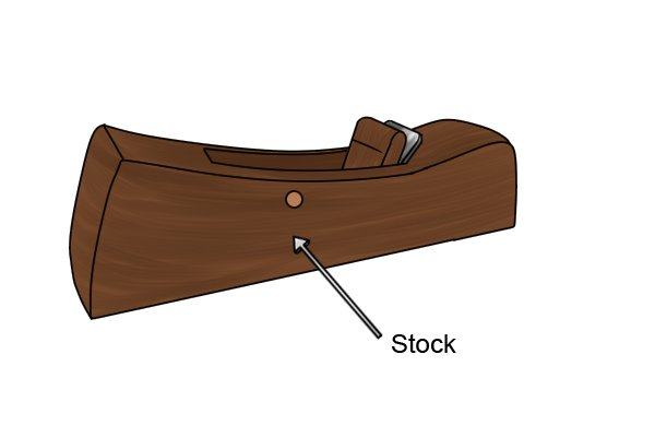 The stock of a wooden block plane