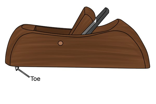 The toe of a wooden block plane