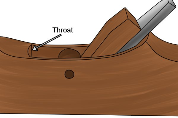 The throat area of a wooden block plane