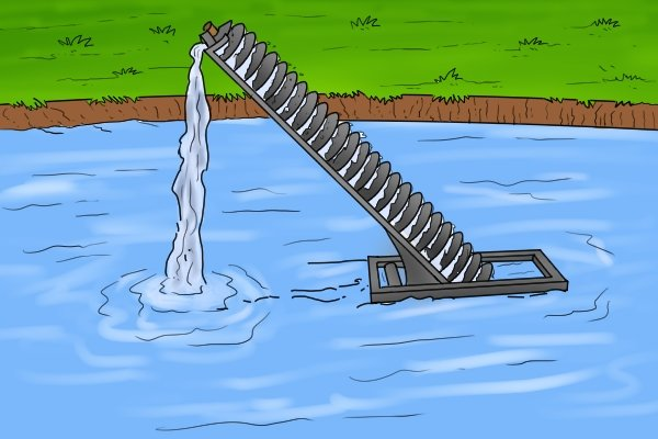 An Archimedes water screw, which carries water to the top of its auger-like structure as it spins and was developed to carry water uphill