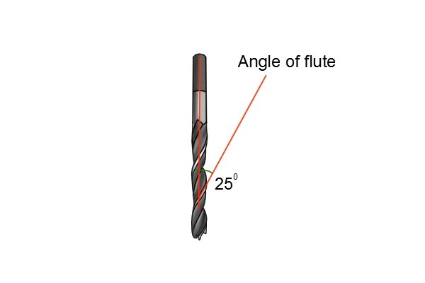 Diagram showing a 25 degree angle to illustrate the gradient of the flutes on a brad point bit