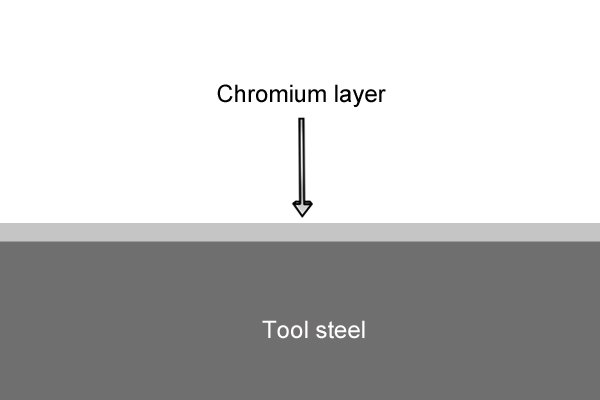 Diagram showing a chromium layer on top of the tool steel core of a chromium vanadium steel brad point bit