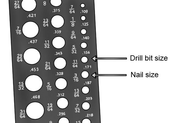 Diagram showing how to correctly select the right size of drill bit to pre-bore a hole for a nail