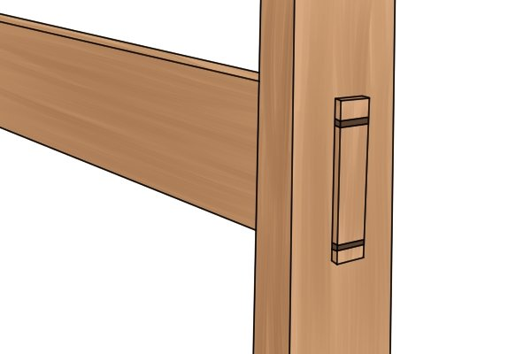 An example of a mortise and tenon joint, created by trimming the end of one piece of wood so that it fits into a recess cut into the other