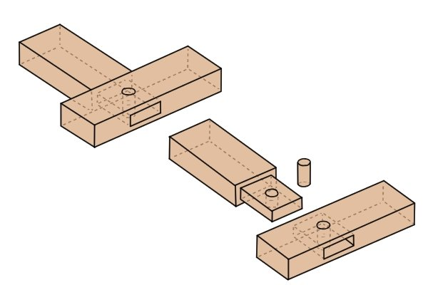 Mortise And Tenon Joint ~ How to make a drawbored mortise and tenon joint