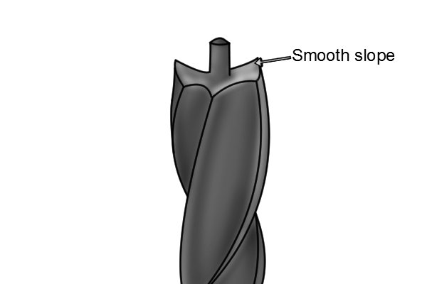 A brad point bit ground with a smooth back rake behind each of its spurs