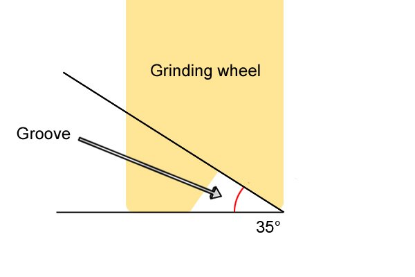 Diagram showing how to measure the 35 degree angle for the notch you need to cut into your grinding wheel