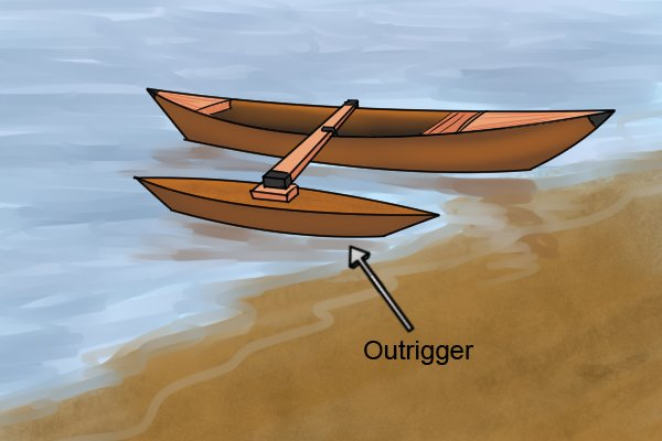 Image of an outrigger on a boat to explain how the outrigger cutter on an expansive bit earned its name