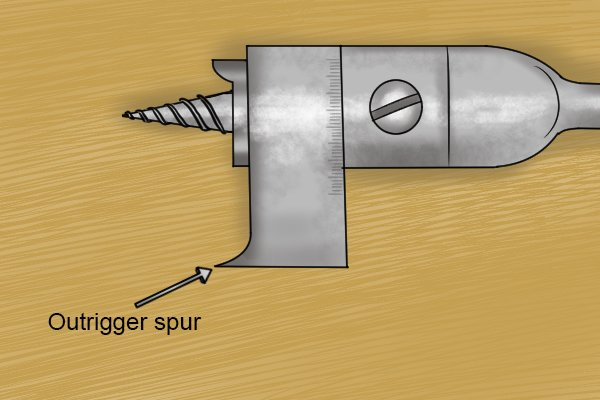 Labelled diagram showing the location of the outrigger spur on an expansive bit