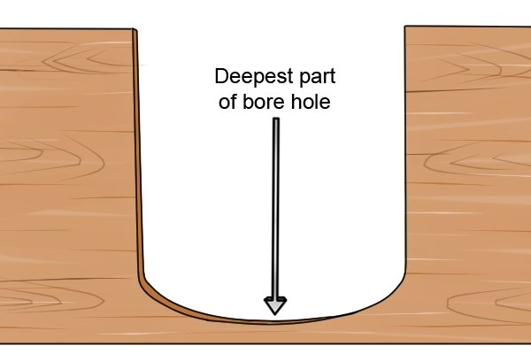Image showing that the deepest part of a round-bottomed bore hole is the centre, which allows a spoon bit to bore almost all of the way through a wooden workpiece without compromising its reverse surface.