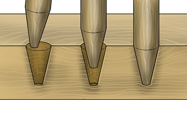 Image of a tapered tenon being inserted into a tapered mortise
