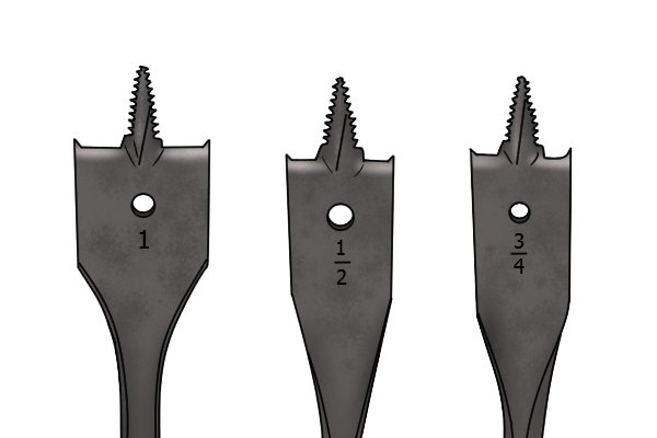 Spade bits with thread-edged centre points