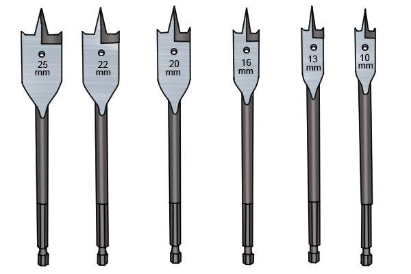 A set of spade bits made from high speed steel