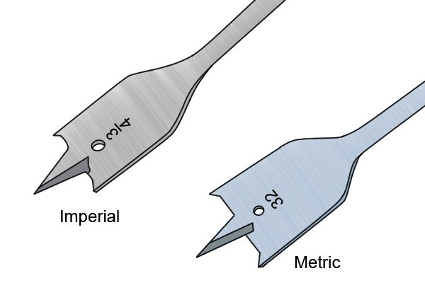 Spade bits with their width measurements indicated to illustrate the difference between a metric bit and an imperial bit