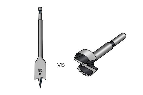 Image comparing a spade bit to a Forstner bit