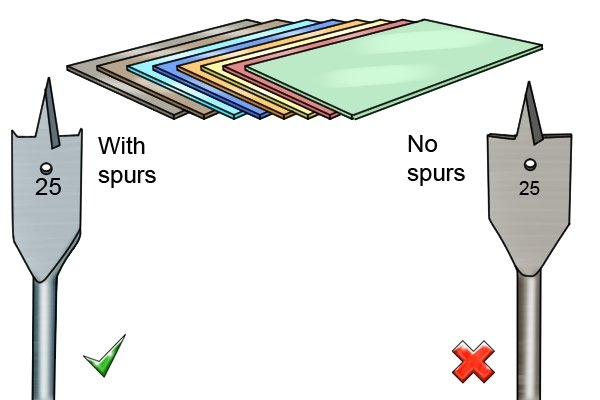 Image illustrating that spade bits with spurs are suitable for boring through acrylic, whereas ones without spurs are not
